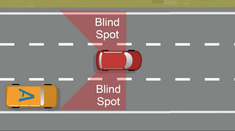 The Future of Driving Assist Technologies
